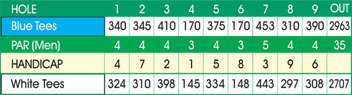 Salisbury Golf Course Score Card